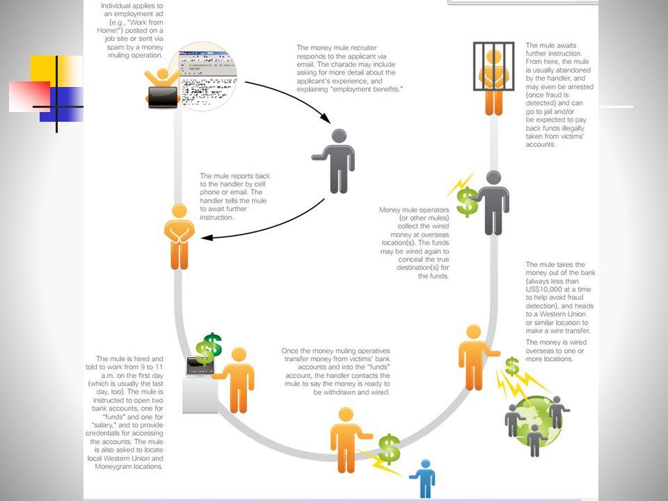 Τι σημαίνει «Ασφαλές Σύστημα»; Θεώρηση από τη σκοπιά της «Ανάλυσης και Διαχείρισης Κινδύνων» http://www.ptatechnologies.com/PTA3.htm