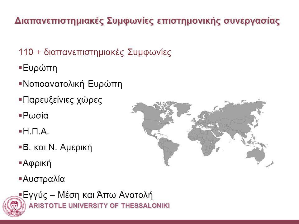 ARISTOTLE UNIVERSITY OF THESSALONIKI 110 + διαπανεπιστημιακές Συμφωνίες  Ευρώπη  Νοτιοανατολική Ευρώπη  Παρευξείνιες χώρες  Ρωσία  Η.Π.Α.