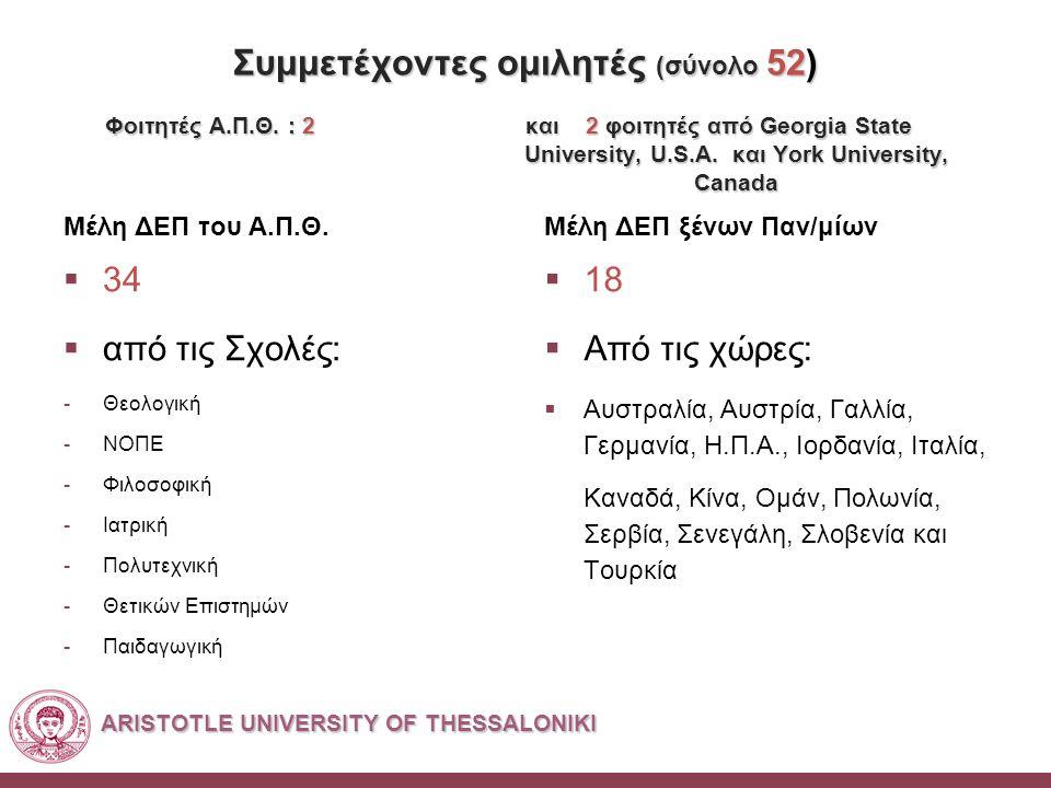 Συμμετέχοντες ομιλητές (σύνολο 52) Φοιτητές Α.Π.Θ.