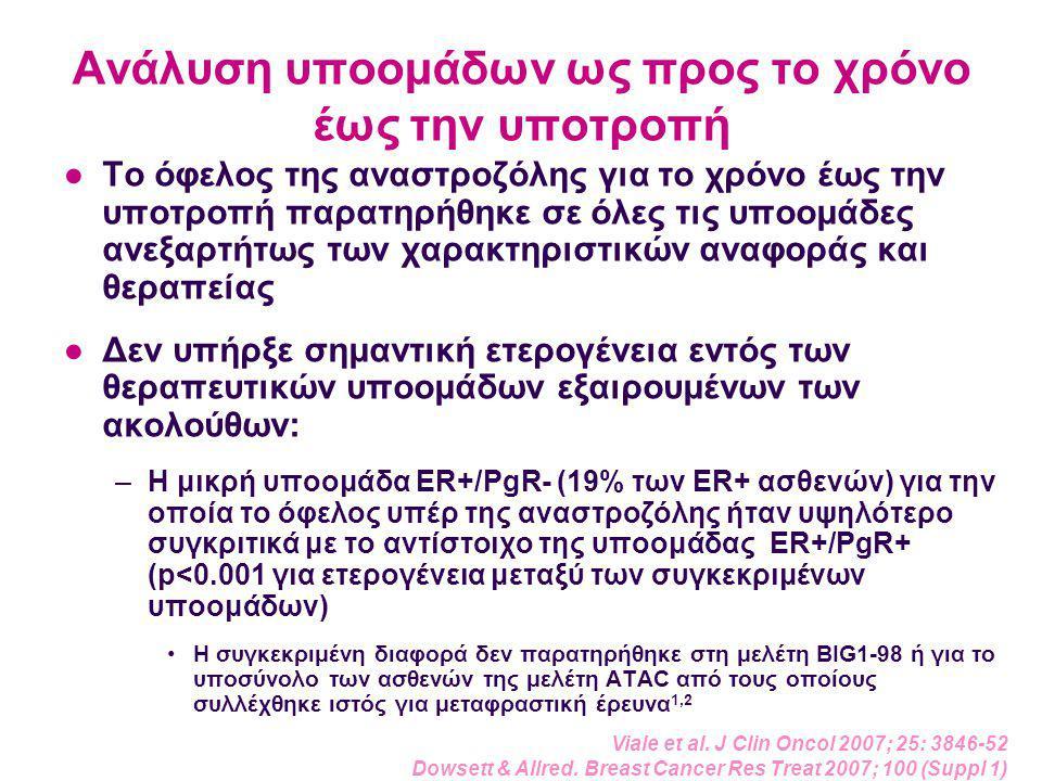 Ανάλυση υποομάδων ως προς το χρόνο έως την υποτροπή ●Το όφελος της αναστροζόλης για το χρόνο έως την υποτροπή παρατηρήθηκε σε όλες τις υποομάδες ανεξαρτήτως των χαρακτηριστικών αναφοράς και θεραπείας ●Δεν υπήρξε σημαντική ετερογένεια εντός των θεραπευτικών υποομάδων εξαιρουμένων των ακολούθων: –Η μικρή υποομάδα ER+/PgR- (19% των ER+ ασθενών) για την οποία το όφελος υπέρ της αναστροζόλης ήταν υψηλότερο συγκριτικά με το αντίστοιχο της υποομάδας ER+/PgR+ (p<0.001 για ετερογένεια μεταξύ των συγκεκριμένων υποομάδων) Η συγκεκριμένη διαφορά δεν παρατηρήθηκε στη μελέτη BIG1-98 ή για το υποσύνολο των ασθενών της μελέτη ATAC από τους οποίους συλλέχθηκε ιστός για μεταφραστική έρευνα 1,2 Viale et al.