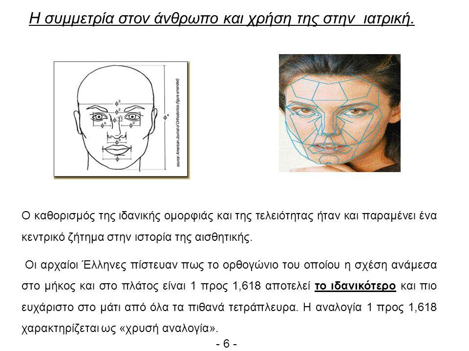 H συμμετρία στον άνθρωπο και χρήση της στην ιατρική.