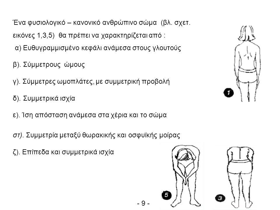 Ένα φυσιολογικό – κανονικό ανθρώπινο σώμα (βλ.σχετ.