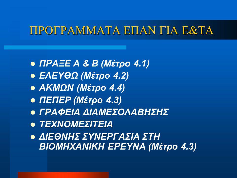 ΠΡΟΓΡΑΜΜΑΤΑ ΕΠΑΝ ΓΙΑ Ε&ΤΑ ΠΡΑΞΕ Α & Β (Μέτρο 4.1) ΕΛΕΥΘΩ (Μέτρο 4.2) ΑΚΜΩΝ (Μέτρο 4.4) ΠΕΠΕΡ (Μέτρο 4.3) ΓΡΑΦΕΙΑ ΔΙΑΜΕΣΟΛΑΒΗΣΗΣ ΤΕΧΝΟΜΕΣΙΤΕΙΑ ΔΙΕΘΝΗΣ ΣΥΝΕΡΓΑΣΙΑ ΣΤΗ ΒΙΟΜΗΧΑΝΙΚΗ ΕΡΕΥΝΑ (Μέτρο 4.3)