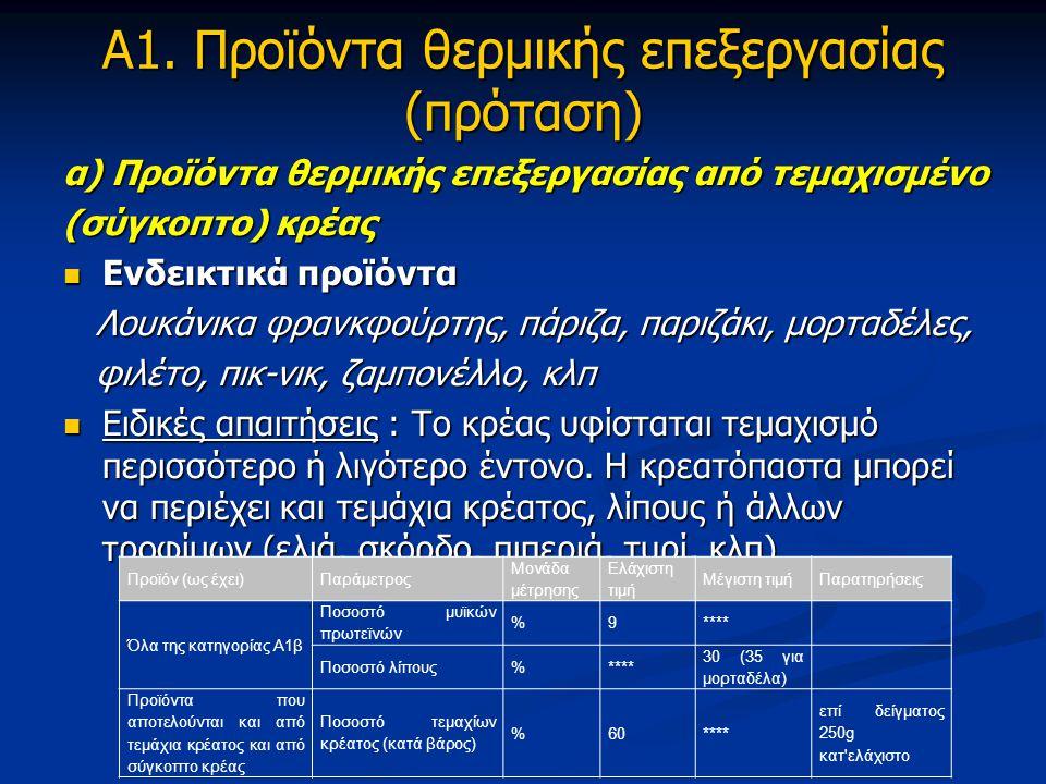 Α1. Προϊόντα θερμικής επεξεργασίας (πρόταση) α) Προϊόντα θερμικής επεξεργασίας από τεμαχισμένο (σύγκοπτο) κρέας Ενδεικτικά προϊόντα Ενδεικτικά προϊόντ