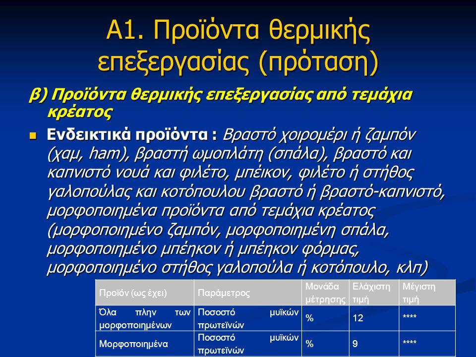 Α1. Προϊόντα θερμικής επεξεργασίας (πρόταση) β) Προϊόντα θερμικής επεξεργασίας από τεμάχια κρέατος Ενδεικτικά προϊόντα : Βραστό χοιρομέρι ή ζαμπόν (χα