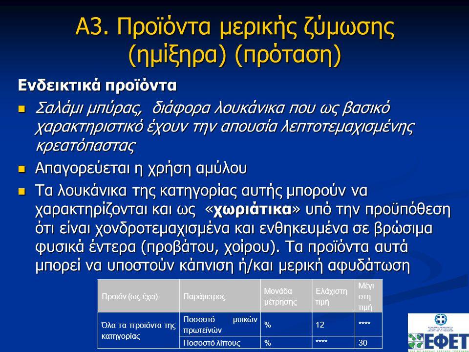 Α3. Προϊόντα μερικής ζύμωσης (ημίξηρα) (πρόταση) Ενδεικτικά προϊόντα Ενδεικτικά προϊόντα Σαλάμι μπύρας, διάφορα λουκάνικα που ως βασικό χαρακτηριστικό