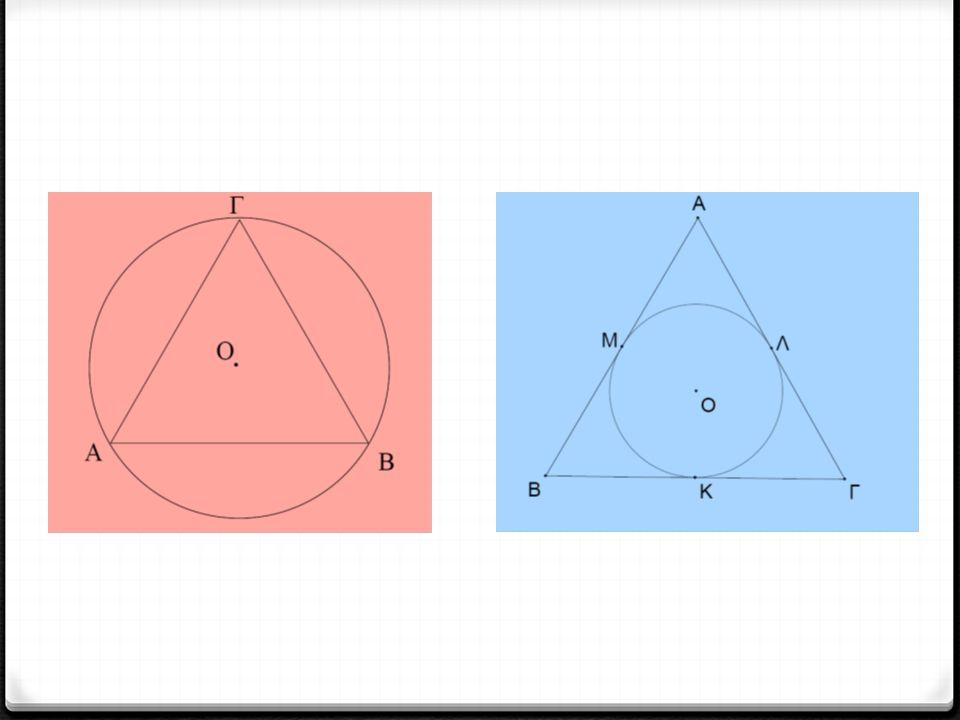 Πυθαγόρειο θεώρημα – όμοια τρίγωνα  Β Γυμνασίου: Από την περίμετρο του κανονικού εξαγώνου υπολογίζουμε την περίμετρο κανονικού δωδεκαγώνου και βλέπουμε τις διαδοχικές προσεγγίσεις του π.