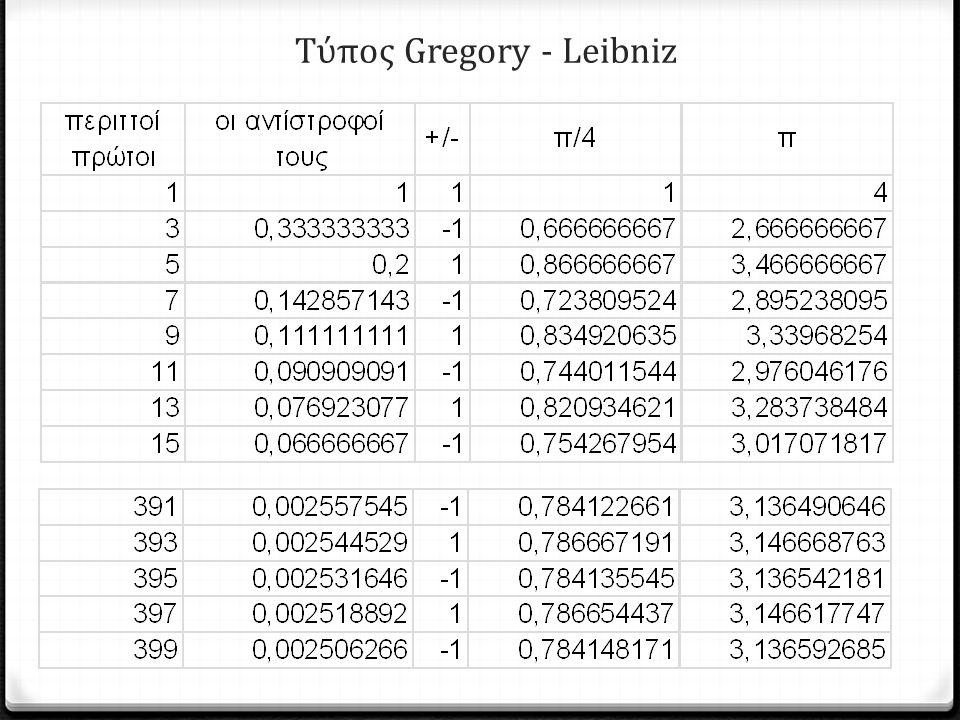 Τύπος Gregory - Leibniz