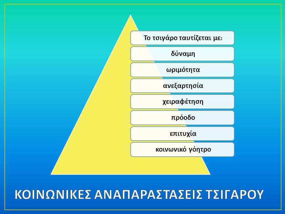 Το τσιγάρο ταυτίζεται με: δύναμη ωριμότητα ανεξαρτησία χειραφέτηση πρόοδο επιτυχία κοινωνικό γόητρο