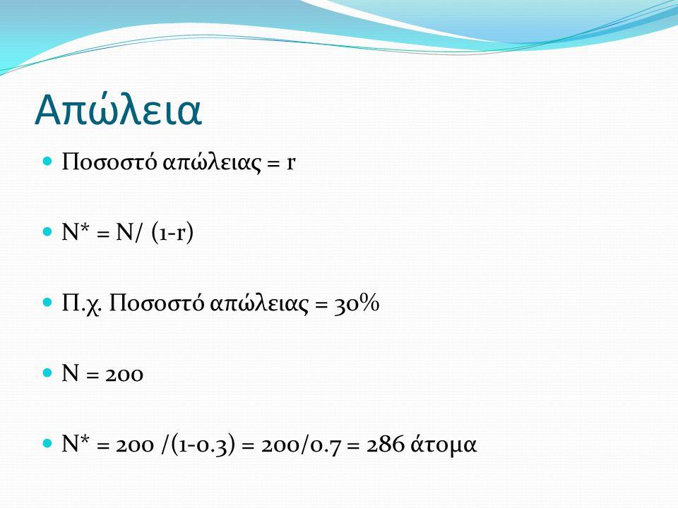 Απώλεια Ποσοστό απώλειας = r Ν* = Ν/ (1-r) Π.χ. Ποσοστό απώλειας = 30% Ν = 200 Ν* = 200 /(1-0.3) = 200/0.7 = 286 άτομα