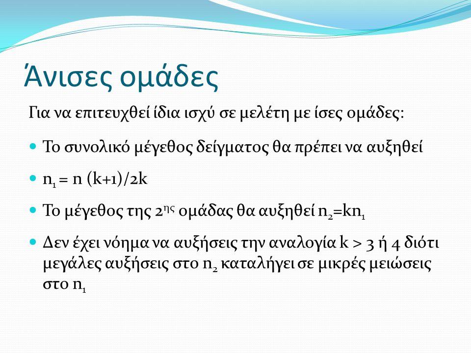 Άνισες ομάδες Για να επιτευχθεί ίδια ισχύ σε μελέτη με ίσες ομάδες: Το συνολικό μέγεθος δείγματος θα πρέπει να αυξηθεί n 1 = n (k+1)/2k Το μέγεθος της