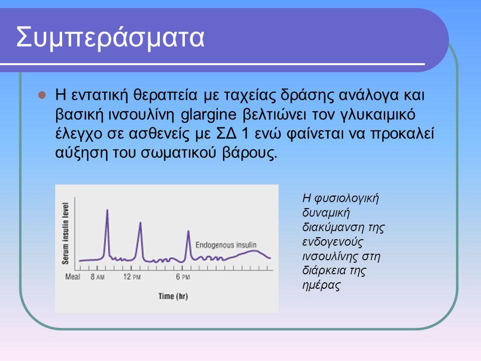 Συμπεράσματα Η εντατική θεραπεία με ταχείας δράσης ανάλογα και βασική ινσουλίνη glargine βελτιώνει τον γλυκαιμικό έλεγχο σε ασθενείς με ΣΔ 1 ενώ φαίνε