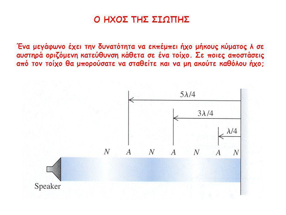Ο ΗΧΟΣ ΤΗΣ ΣΙΩΠΗΣ Ένα μεγάφωνο έχει την δυνατότητα να εκπέμπει ήχο μήκους κύματος λ σε αυστηρά οριζόμενη κατεύθυνση κάθετα σε ένα τοίχο. Σε ποιες αποσ