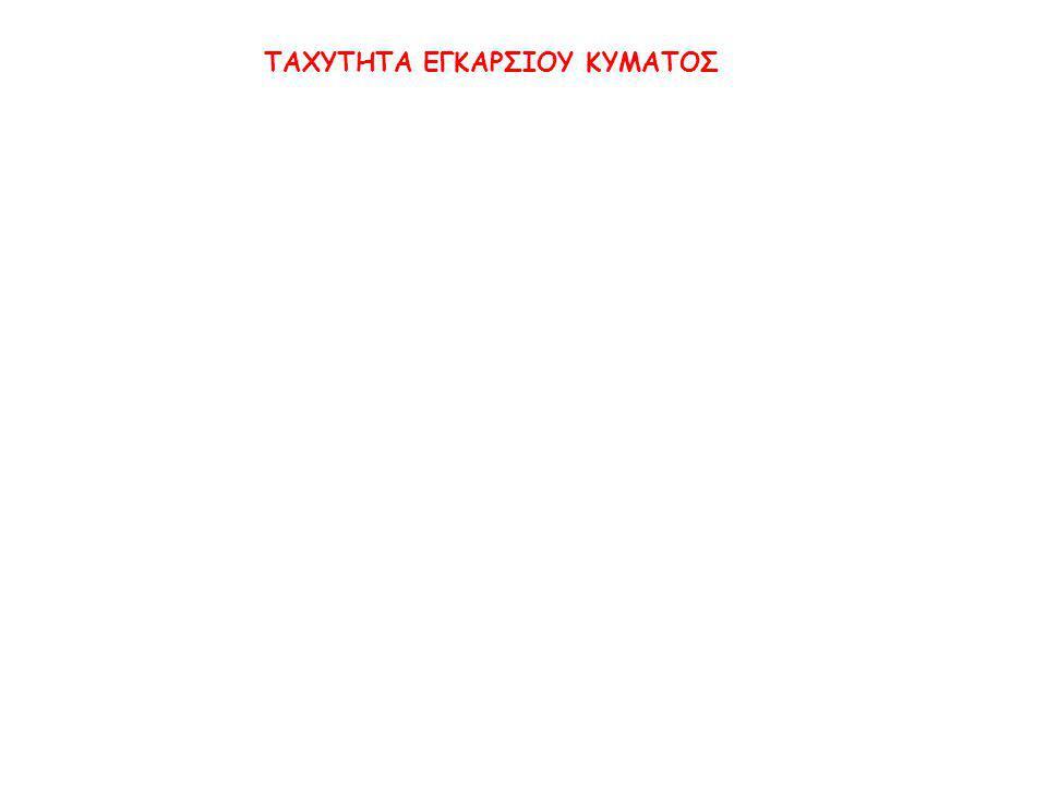 ΤΑΧΥΤΗΤΑ ΕΓΚΑΡΣΙΟΥ ΚΥΜΑΤΟΣ