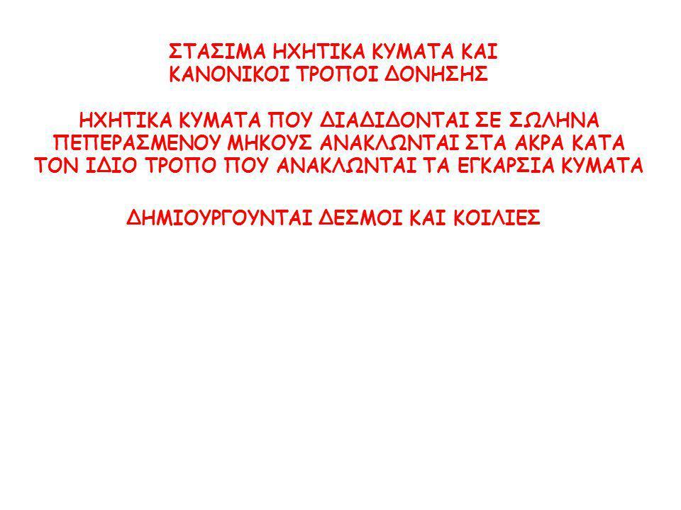ΣΤΑΣΙΜΑ ΗΧΗΤΙΚΑ ΚΥΜΑΤΑ ΚΑΙ ΚΑΝΟΝΙΚΟΙ ΤΡΟΠΟΙ ΔΟΝΗΣΗΣ ΗΧΗΤΙΚΑ ΚΥΜΑΤΑ ΠΟΥ ΔΙΑΔΙΔΟΝΤΑΙ ΣΕ ΣΩΛΗΝΑ ΠΕΠΕΡΑΣΜΕΝΟΥ ΜΗΚΟΥΣ ΑΝΑΚΛΩΝΤΑΙ ΣΤΑ ΑΚΡΑ ΚΑΤΑ ΤΟΝ ΙΔΙΟ ΤΡΟΠΟ ΠΟΥ ΑΝΑΚΛΩΝΤΑΙ ΤΑ ΕΓΚΑΡΣΙΑ ΚΥΜΑΤΑ ΔΗΜΙΟΥΡΓΟΥΝΤΑΙ ΔΕΣΜΟΙ ΚΑΙ ΚΟΙΛΙΕΣ