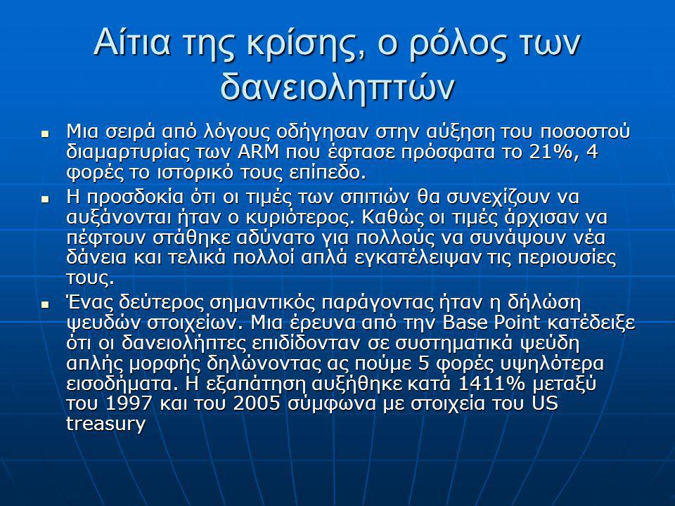 Αίτια της κρίσης, ο ρόλος των δανειοληπτών Μια σειρά από λόγους οδήγησαν στην αύξηση του ποσοστού διαμαρτυρίας των ARM που έφτασε πρόσφατα το 21%, 4 φ