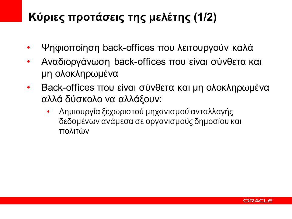 Κύριες προτάσεις της μελέτης (1/2) Ψηφιοποίηση back-offices που λειτουργούν καλά Αναδιοργάνωση back-offices που είναι σύνθετα και μη ολοκληρωμένα Back
