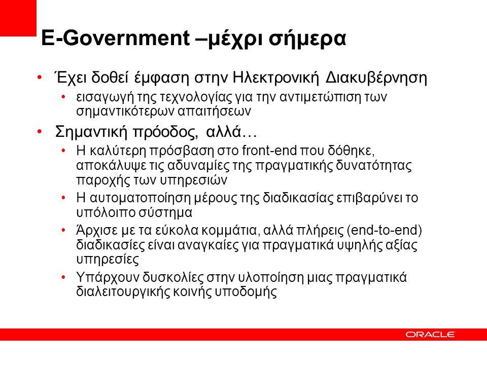 E-Government –μέχρι σήμερα Έχει δοθεί έμφαση στην Ηλεκτρονική Διακυβέρνηση εισαγωγή της τεχνολογίας για την αντιμετώπιση των σημαντικότερων απαιτήσεων