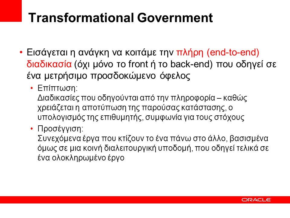 Transformational Government Εισάγεται η ανάγκη να κοιτάμε την πλήρη (end-to-end) διαδικασία (όχι μόνο το front ή το back-end) που οδηγεί σε ένα μετρήσ
