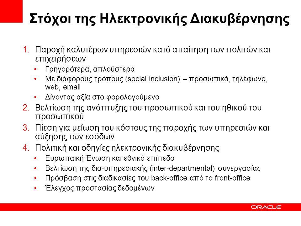 Μετρήσεις των Αποτελεσμάτων της Ηλεκτρονικής Διακυβέρνησης – που είμαστε σήμερα στην Ελλάδα