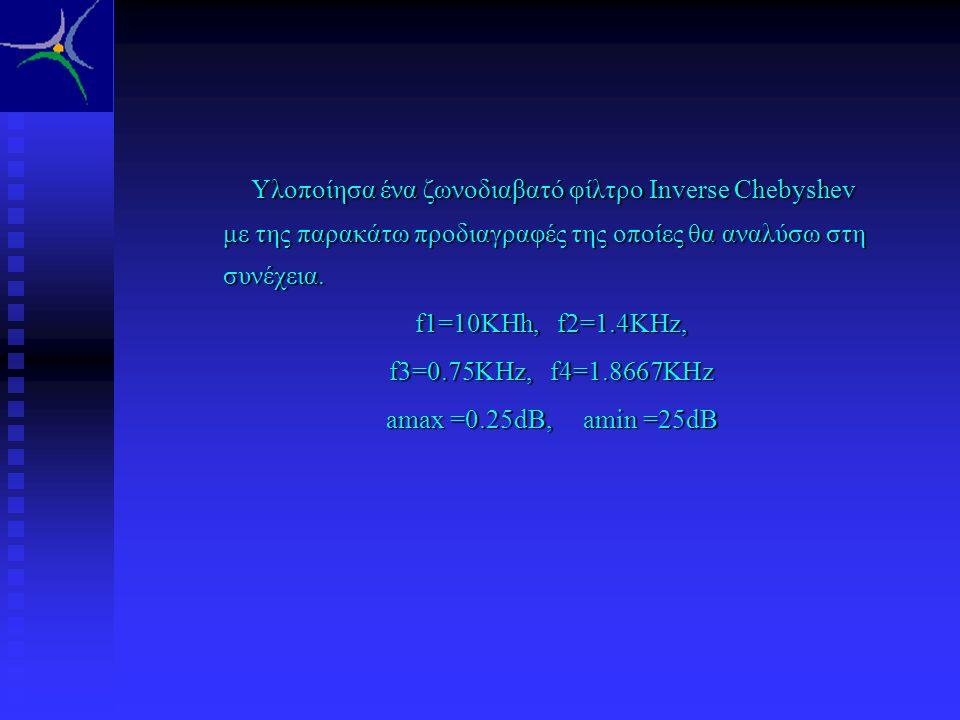 Υλοποίησα ένα ζωνοδιαβατό φίλτρο Inverse Chebyshev με της παρακάτω προδιαγραφές της οποίες θα αναλύσω στη συνέχεια. Υλοποίησα ένα ζωνοδιαβατό φίλτρο I