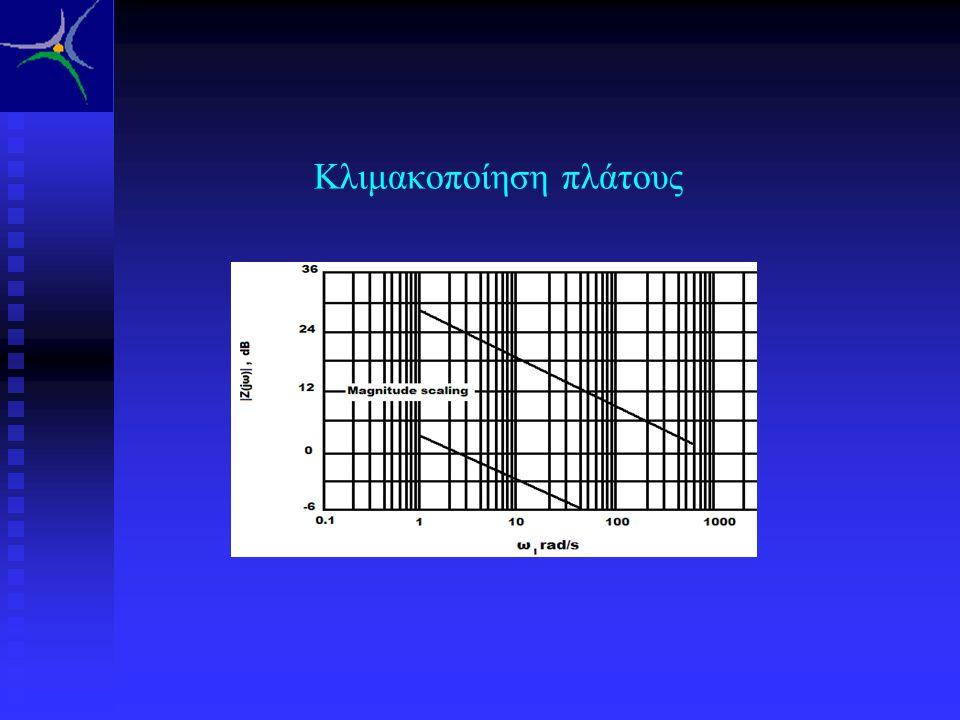 3ο Παρατηρούμε ότι η κεντρική συχνότητα συντονισμού συμπίπτει με την θεωρικά υπολογιζόμενη ω0=1180 Ηz αλλά στην συγκεκριμένη συχνότητα δεν επιτυγχάνουμε την επιθυμητή ενίσχυση τα 20 dB και για να συμβεί αυτό θα πρέπει να χρησιμοποιήσουμε μεγαλύτερο ποτενσιόμετρο για να επιτύχουμε την επιθυμητή ενίσχυση.