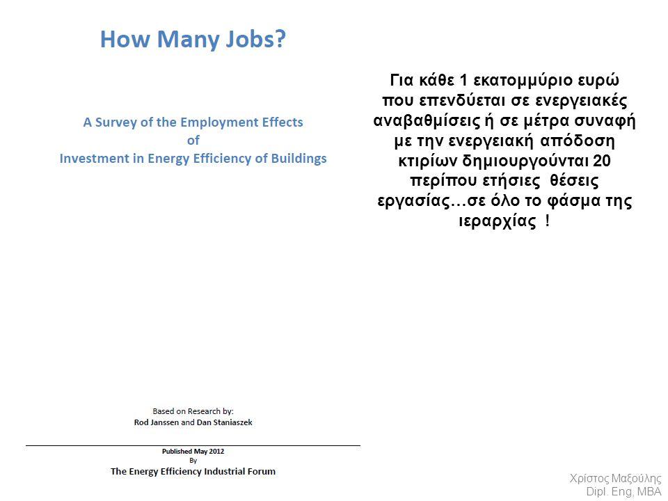 Για κάθε 1 εκατομμύριο ευρώ που επενδύεται σε ενεργειακές αναβαθμίσεις ή σε μέτρα συναφή με την ενεργειακή απόδοση κτιρίων δημιουργούνται 20 περίπου ετήσιες θέσεις εργασίας…σε όλο το φάσμα της ιεραρχίας .