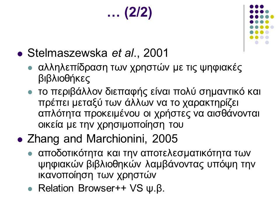 … (2/2) Stelmaszewska et al., 2001 αλληλεπίδραση των χρηστών με τις ψηφιακές βιβλιοθήκες το περιβάλλον διεπαφής είναι πολύ σημαντικό και πρέπει μεταξύ