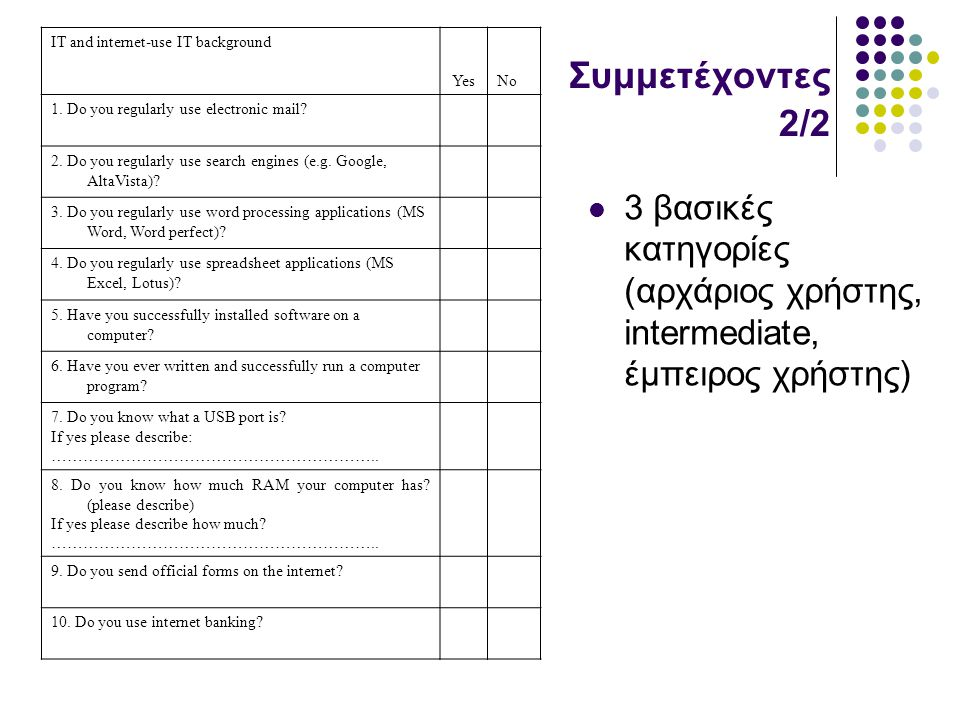 Συμμετέχοντες 2/2 IT and internet-use IT background YesNo 1.