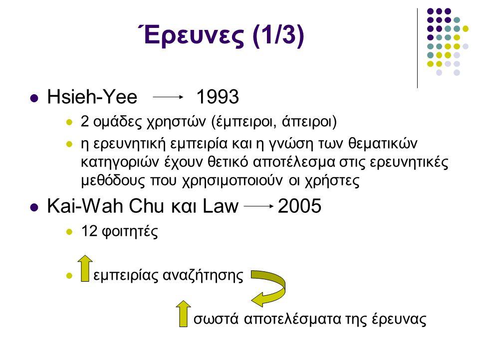 Έρευνες (1/3) Hsieh-Yee 1993 2 ομάδες χρηστών (έμπειροι, άπειροι) η ερευνητική εμπειρία και η γνώση των θεματικών κατηγοριών έχουν θετικό αποτέλεσμα στις ερευνητικές μεθόδους που χρησιμοποιούν οι χρήστες Kai-Wah Chu και Law 2005 12 φοιτητές εμπειρίας αναζήτησης σωστά αποτελέσματα της έρευνας