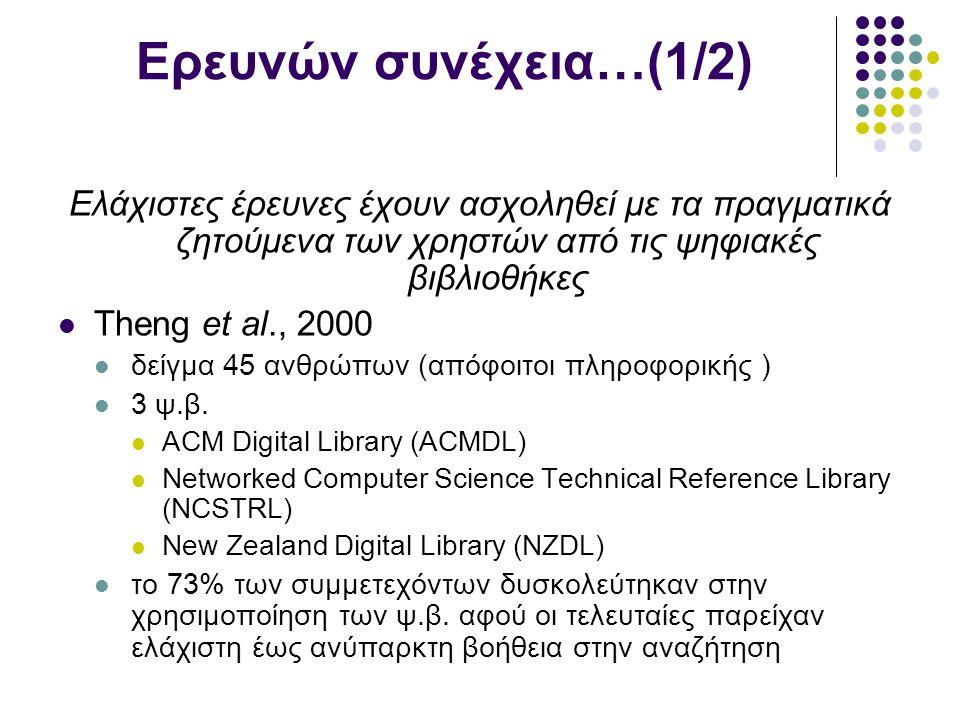 Ερευνών συνέχεια…(1/2) Ελάχιστες έρευνες έχουν ασχοληθεί με τα πραγματικά ζητούμενα των χρηστών από τις ψηφιακές βιβλιοθήκες Theng et al., 2000 δείγμα 45 ανθρώπων (απόφοιτοι πληροφορικής ) 3 ψ.β.