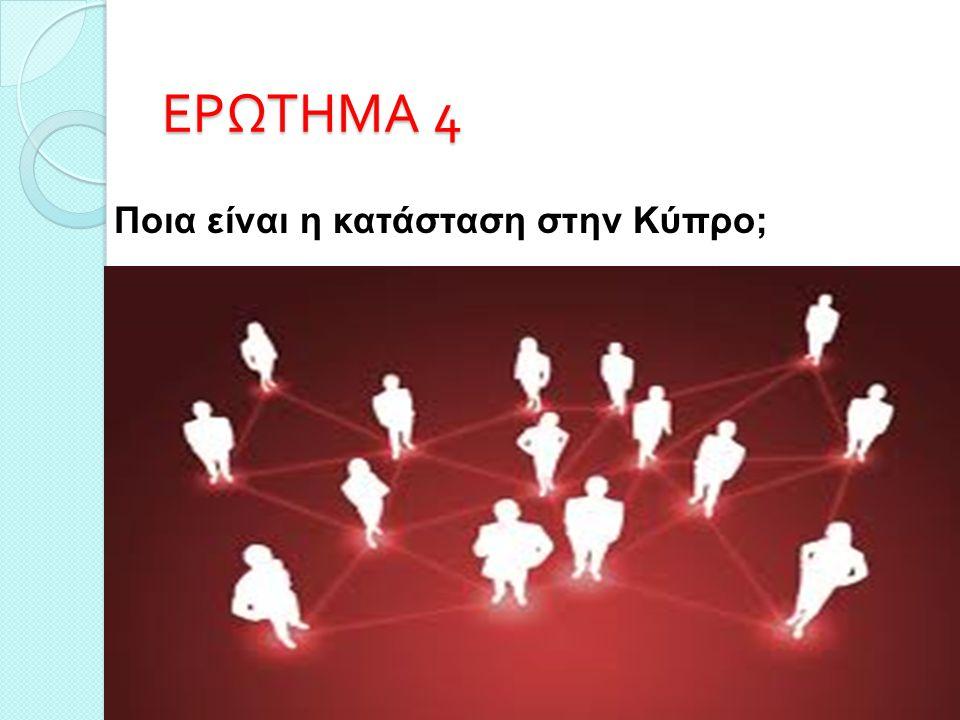 ΕΡΩΤΗΜΑ 4 21 Ποια είναι η κατάσταση στην Κύπρο;