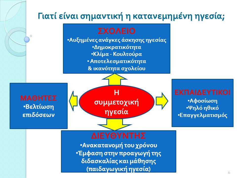 ΕΡΩΤΗΜΑ 3 17 Ποιες είναι οι μεγαλύτερες δυσκολίες στην εφαρμογή της κατανεμημένης ηγεσίας;