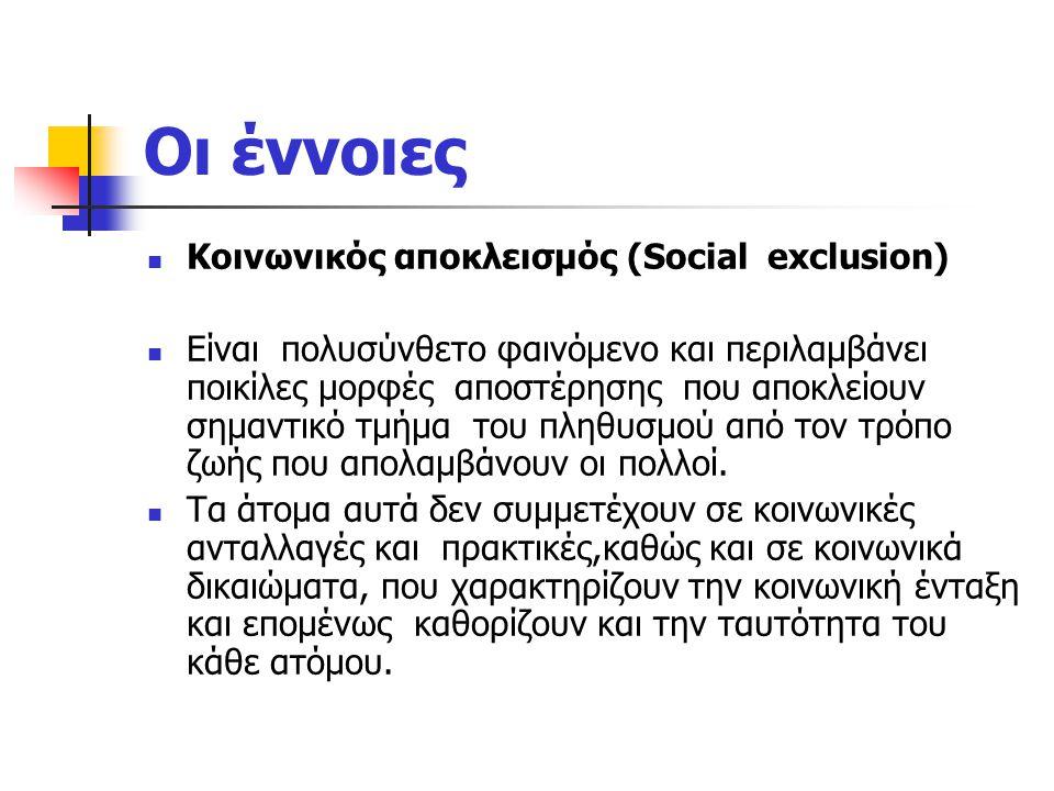 Οι έννοιες Κοινωνικός αποκλεισμός (Social exclusion) Είναι πολυσύνθετο φαινόμενο και περιλαμβάνει ποικίλες μορφές αποστέρησης που αποκλείουν σημαντικό τμήμα του πληθυσμού από τον τρόπο ζωής που απολαμβάνουν οι πολλοί.