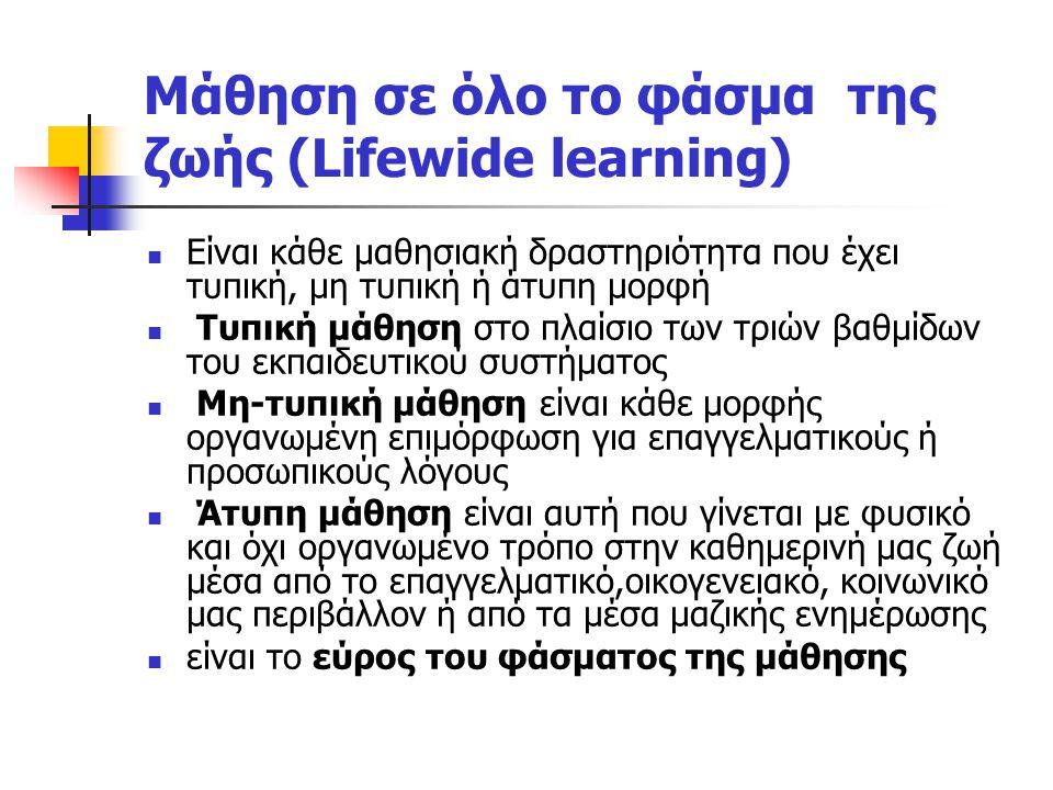 Μάθηση σε όλο το φάσμα της ζωής (Lifewide learning) Είναι κάθε μαθησιακή δραστηριότητα που έχει τυπική, μη τυπική ή άτυπη μορφή Τυπική μάθηση στο πλαίσιο των τριών βαθμίδων του εκπαιδευτικού συστήματος Μη-τυπική μάθηση είναι κάθε μορφής οργανωμένη επιμόρφωση για επαγγελματικούς ή προσωπικούς λόγους Άτυπη μάθηση είναι αυτή που γίνεται με φυσικό και όχι οργανωμένο τρόπο στην καθημερινή μας ζωή μέσα από το επαγγελματικό,οικογενειακό, κοινωνικό μας περιβάλλον ή από τα μέσα μαζικής ενημέρωσης είναι το εύρος του φάσματος της μάθησης