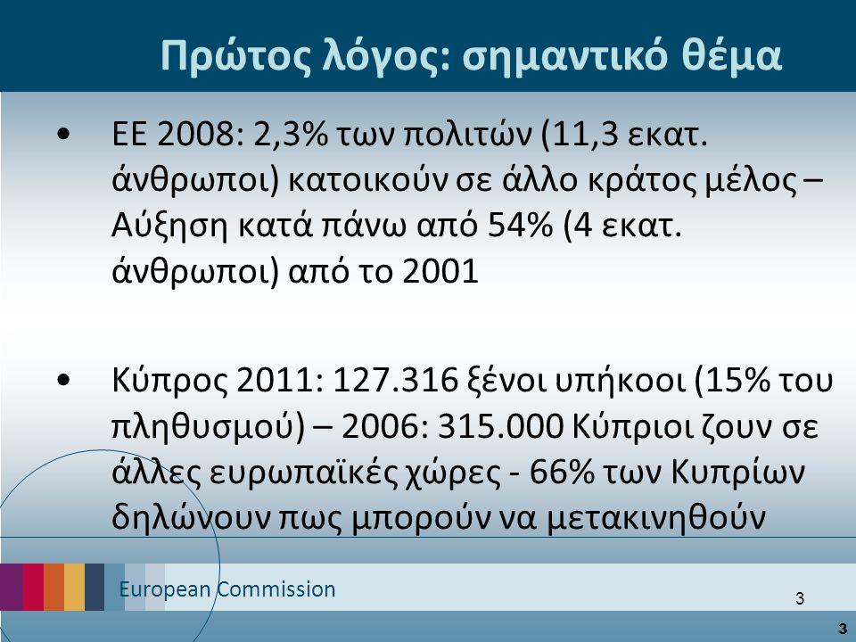 European Commission 3 EΕ 2008: 2,3% των πολιτών (11,3 εκατ.