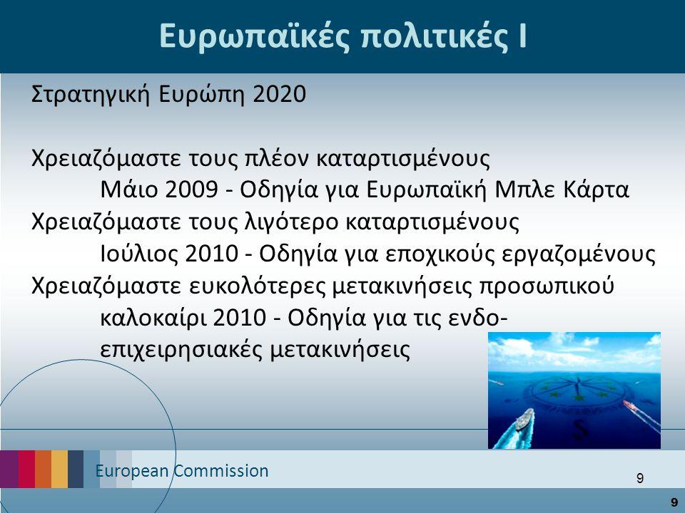 European Commission 9 Ευρωπαϊκές πολιτικές Ι Στρατηγική Ευρώπη 2020 Χρειαζόμαστε τους πλέον καταρτισμένους Μάιο 2009 - Οδηγία για Ευρωπαϊκή Μπλε Κάρτα Χρειαζόμαστε τους λιγότερο καταρτισμένους Ιούλιος 2010 - Οδηγία για εποχικούς εργαζομένους Χρειαζόμαστε ευκολότερες μετακινήσεις προσωπικού καλοκαίρι 2010 - Οδηγία για τις ενδο- επιχειρησιακές μετακινήσεις 9