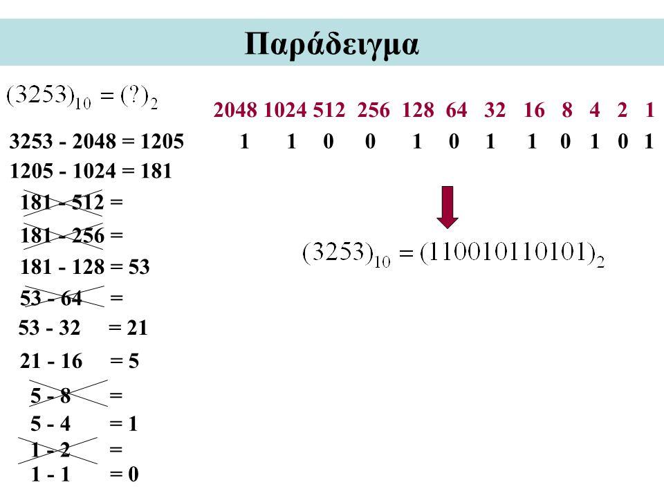 Παράδειγμα 2048 1024 512 256 128 64 32 16 8 4 2 1 21 - 16 = 5 53 - 32 = 21 00011 181 - 512 = 5 - 4 = 1 1 - 1 = 0 5 - 8 = 1 - 2 = 01011 53 - 64 = 1205 - 1024 = 181 3253 - 2048 = 1205 181 - 128 = 53 11 181 - 256 =