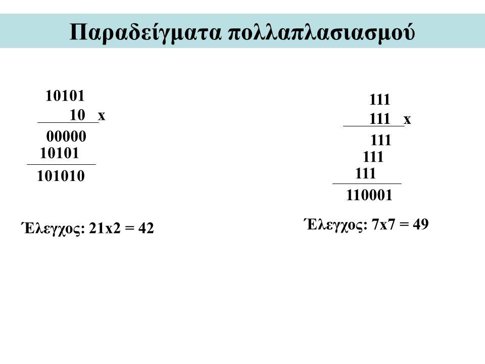 Παραδείγματα πολλαπλασιασμού 10101 10 x 00000 10101 101010 111 111 x 111 110001 Έλεγχος: 21x2 = 42 Έλεγχος: 7x7 = 49