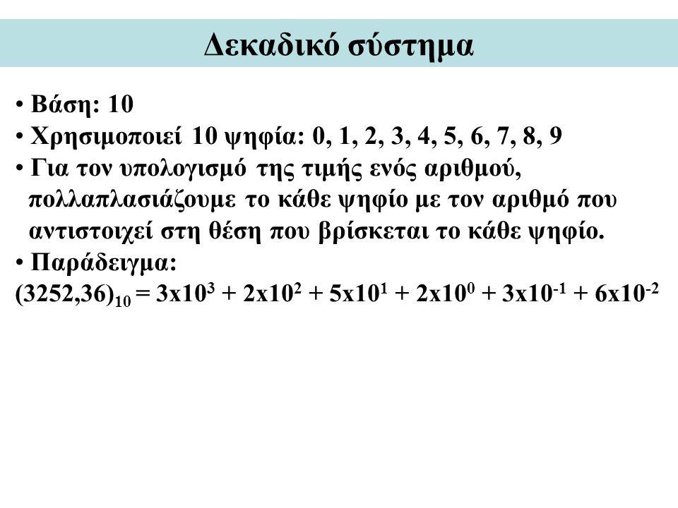Δυαδική αριθμητική: Αφαίρεση Κανόνες: 0 - 0 = 0 0 - 1 = 1 (και δανειζόμαστε 1 από το επόμενο πιο σημαντικό ψηφίο) (ή προσθέτουμε 1 στο επόμενο ψηφίο του αφαιρετέου) 1 - 0 = 1 1 - 1 = 0 Παράδειγμα 110011 10110 - 10111 Παράδειγμα 110100100 1001011 - 011111000