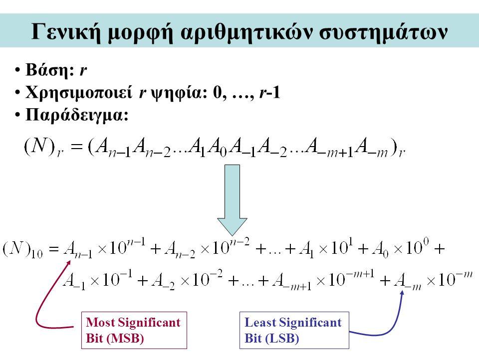 Παράδειγμα Μετατροπή αριθμών από το δεκαδικό στο δυαδικό σύστημα Μέθοδος 2 512 256 128 64 32 16 8 4 2 1 618 - 512 = 106 106 - 64 = 42 42 - 32 = 10 10110 106 - 256 = 10 - 8 = 2 2 - 2 = 0 10 - 16 = 2 - 4 = 10100 106 - 128 =