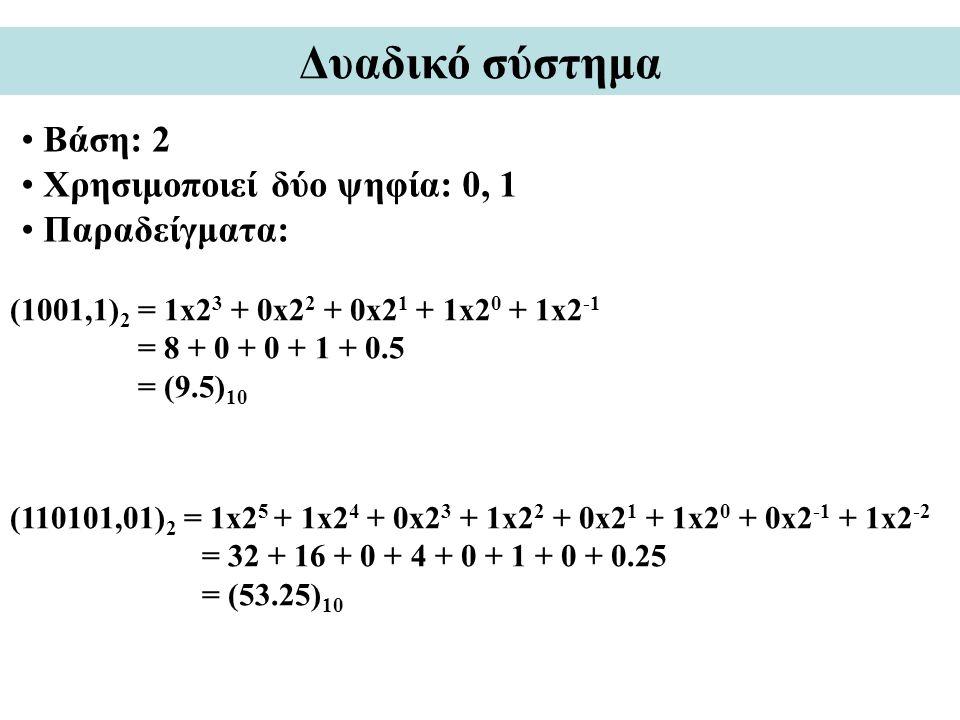 Δυαδικό σύστημα Βάση: 2 Χρησιμοποιεί δύο ψηφία: 0, 1 Παραδείγματα: (110101,01) 2 = 1x2 5 + 1x2 4 + 0x2 3 + 1x2 2 + 0x2 1 + 1x2 0 + 0x2 -1 + 1x2 -2 = 32 + 16 + 0 + 4 + 0 + 1 + 0 + 0.25 = (53.25) 10 (1001,1) 2 = 1x2 3 + 0x2 2 + 0x2 1 + 1x2 0 + 1x2 -1 = 8 + 0 + 0 + 1 + 0.5 = (9.5) 10
