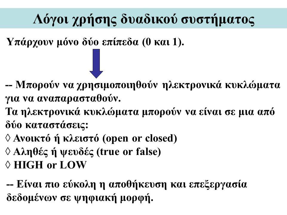 Παραδείγματα αφαίρεσης 1101101 1001 - 1100100 Έλεγχος: 109-9 = 100 1011011 110101 - 100110 Έλεγχος: 91-53 = 38