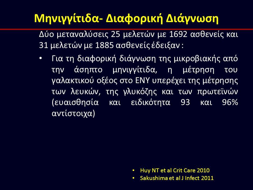 Δύο μεταναλύσεις 25 μελετών με 1692 ασθενείς και 31 μελετών με 1885 ασθενείς έδειξαν : Για τη διαφορική διάγνωση της μικροβιακής από την άσηπτο μηνιγγ