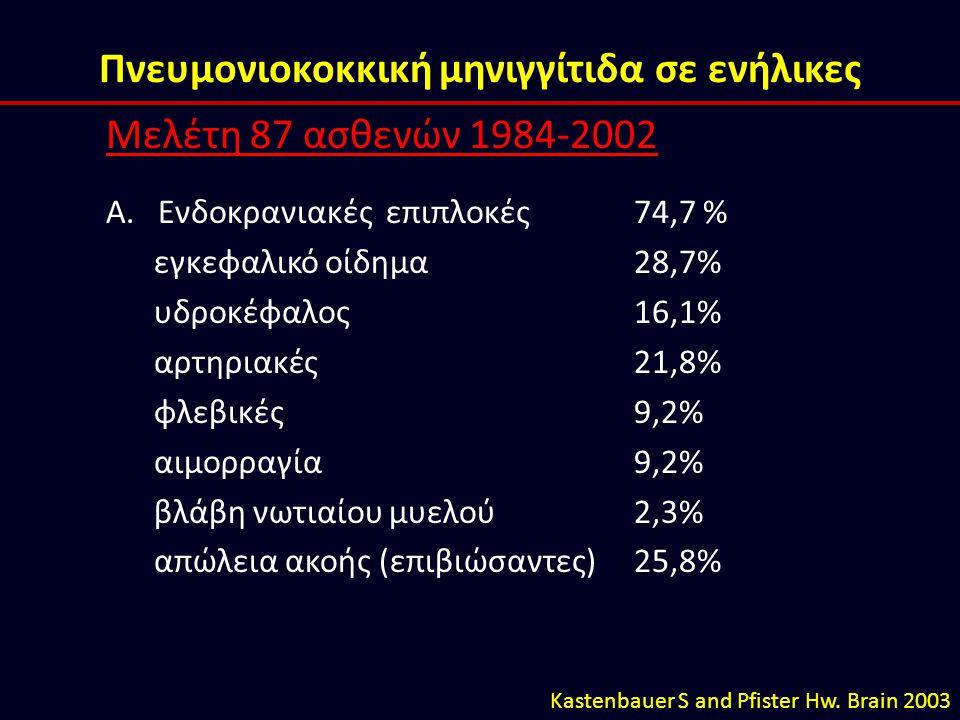 Πνευμονιοκοκκική μηνιγγίτιδα σε ενήλικες Μελέτη 87 ασθενών 1984-2002 Α. Eνδοκρανιακές επιπλοκές74,7 % εγκεφαλικό οίδημα 28,7% υδροκέφαλος 16,1% αρτηρι