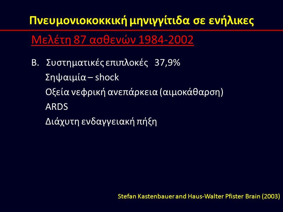 Πνευμονιοκοκκική μηνιγγίτιδα σε ενήλικες Μελέτη 87 ασθενών 1984-2002 Β. Συστηματικές επιπλοκές 37,9% Σηψαιμία – shock Οξεία νεφρική ανεπάρκεια (αιμοκά