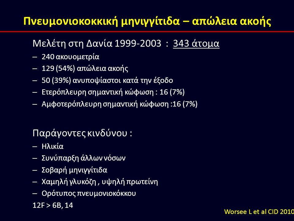 Πνευμονιοκοκκική μηνιγγίτιδα – απώλεια ακοής Μελέτη στη Δανία 1999-2003 : 343 άτομα – 240 ακουομετρία – 129 (54%) απώλεια ακοής – 50 (39%) ανυποψίαστο