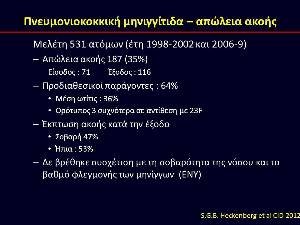 Πνευμονιοκοκκική μηνιγγίτιδα – απώλεια ακοής Μελέτη 531 ατόμων (έτη 1998-2002 και 2006-9) – Απώλεια ακοής 187 (35%) Είσοδος : 71 Έξοδος : 116 – Προδια