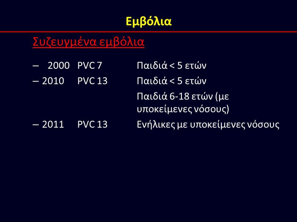 Εμβόλια Συζευγμένα εμβόλια – 2000PVC 7Παιδιά < 5 ετών – 2010 PVC 13Παιδιά < 5 ετών Παιδιά 6-18 ετών (με υποκείμενες νόσους) – 2011 PVC 13Eνήλικες με υ