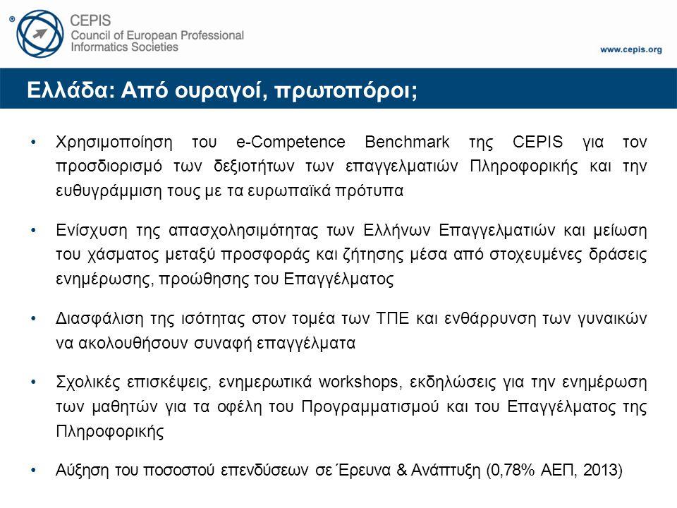 Ελλάδα: Από ουραγοί, πρωτοπόροι; Χρησιμοποίηση του e-Competence Benchmark της CEPIS για τον προσδιορισμό των δεξιοτήτων των επαγγελματιών Πληροφορικής και την ευθυγράμμιση τους με τα ευρωπαϊκά πρότυπα Ενίσχυση της απασχολησιμότητας των Ελλήνων Επαγγελματιών και μείωση του χάσματος μεταξύ προσφοράς και ζήτησης μέσα από στοχευμένες δράσεις ενημέρωσης, προώθησης του Επαγγέλματος Διασφάλιση της ισότητας στον τομέα των ΤΠΕ και ενθάρρυνση των γυναικών να ακολουθήσουν συναφή επαγγέλματα Σχολικές επισκέψεις, ενημερωτικά workshops, εκδηλώσεις για την ενημέρωση των μαθητών για τα οφέλη του Προγραμματισμού και του Επαγγέλματος της Πληροφορικής Αύξηση του ποσοστού επενδύσεων σε Έρευνα & Ανάπτυξη (0,78% ΑΕΠ, 2013)